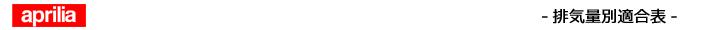排気量別エボリューション適合表(アプリリア)