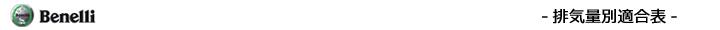 排気量別エボリューション適合表(ベネリ)