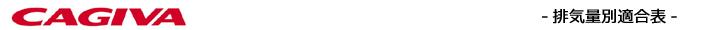 排気量別カラーチェーン適合表(CAGIVA)