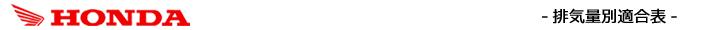 排気量別カラーチェーン適合表(ホンダ)
