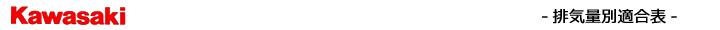 排気量別カラーチェーン適合表(カワサキ)