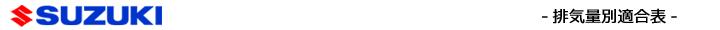 排気量別カラーチェーン適合表(スズキ)