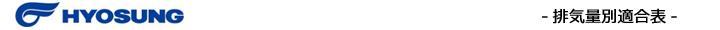 排気量別エボリューション適合表(ヒョースン)