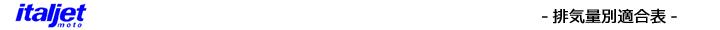 排気量別エボリューション適合表(イタルジェット)