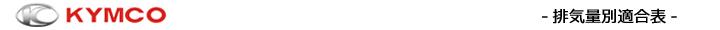 排気量別エボリューション適合表(キムコ)