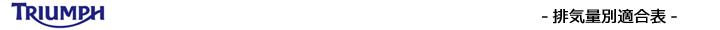 排気量別エボリューション適合表(トライアンフ)